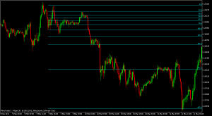 2013-06-10 eurusd 15 min fibonacci extension