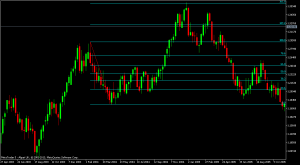 2013-06-10 eurusd weekly fibonacci extension
