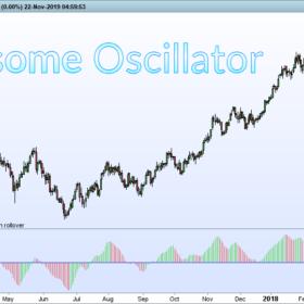 Awesome Oscillator on Crude Oil