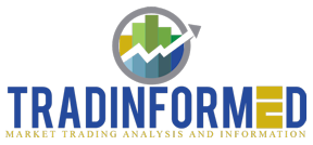 Tradinformed - Market trading analysis and information