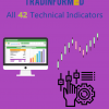 42 Technical Indicators Spreadsheet