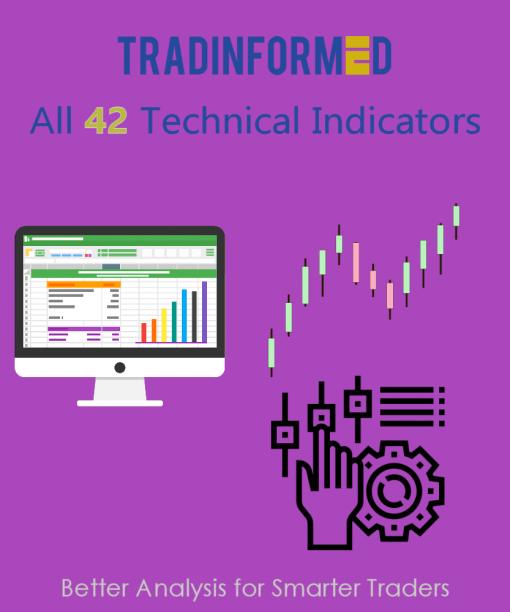 42 Technical Indicators Spreadsheet