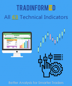 63 Technical Indicators Spreadsheet