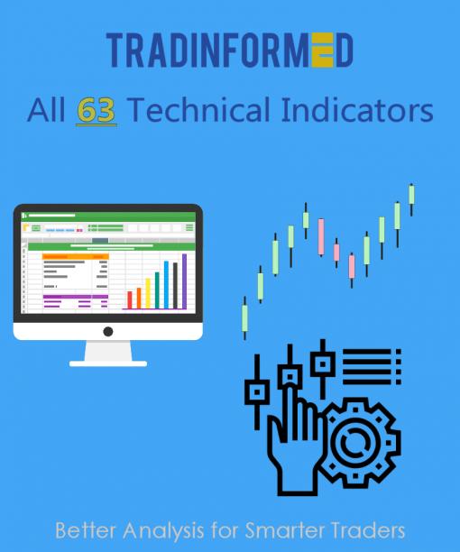 63 Technical Indicators Spreadsheet