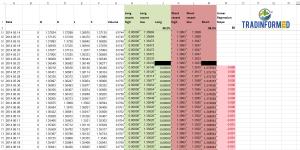 Spreadsheet Calculate Fibonacci Retracements