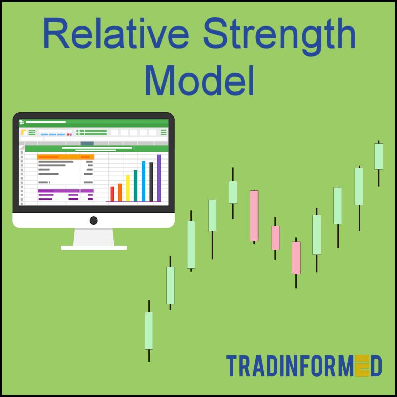 Tradinformed Relative Strength Backtest Model