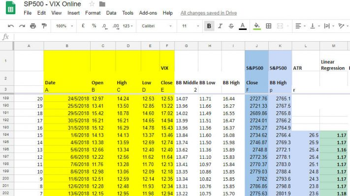 Trading with Google Sheets