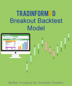 Breakout Backtest Model