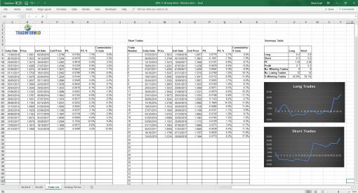Fibonacci - Trades List