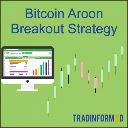 Bitcoin Breakout Strategy - Aroon Indicator