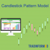 Candlestick Pattern Backtest Model
