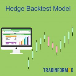 Hedge Backtest Model