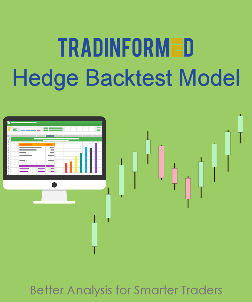 Hedging Backtest Model