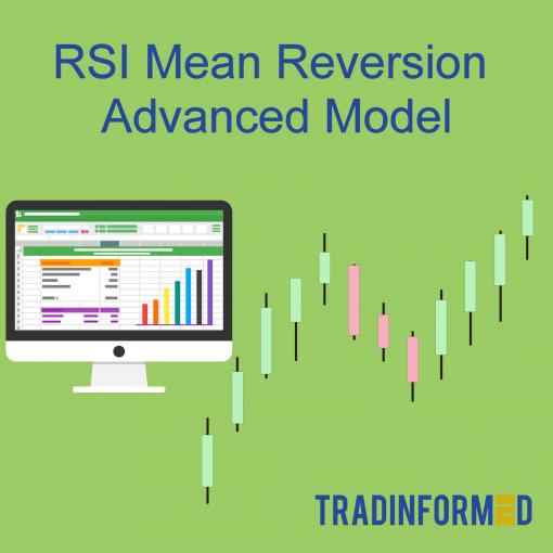 RSI Mean Reversion - Advanced Backtest Model