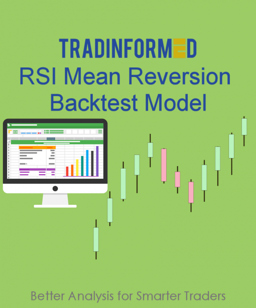 RSI Mean Reversion Backtest Model