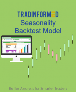 Seasonality Backtest Model