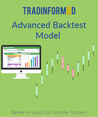 Backtest Models