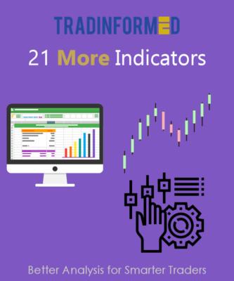 21 More Indicators